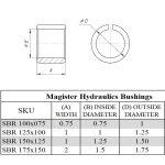 1.25 x 1 steel bushing reducer for hydraulic cylinder