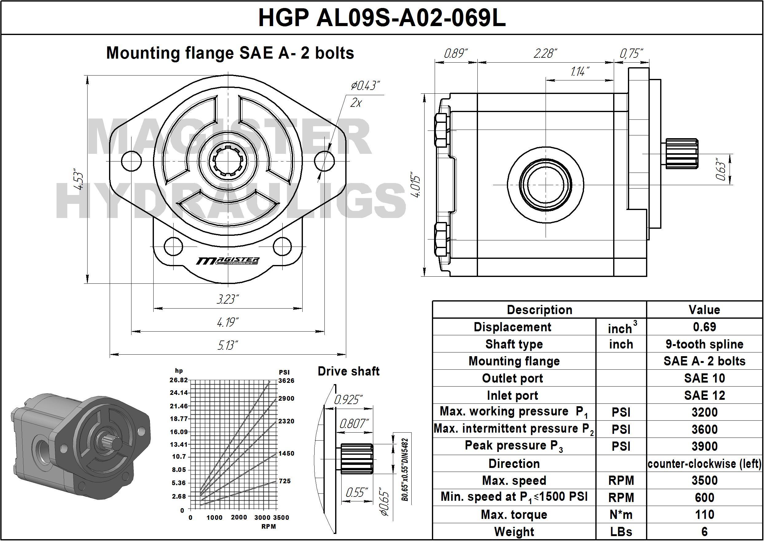 0.69 CID hydraulic gear pump, 9 tooth spline shaft counter-clockwise gear pump | Magister Hydraulics