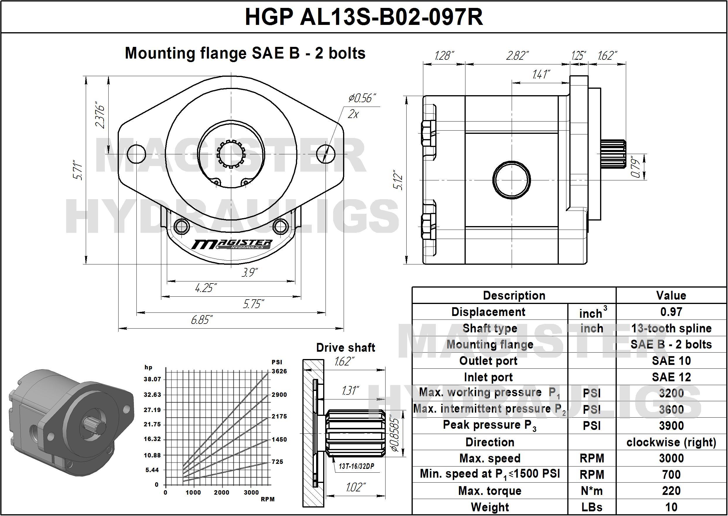 0.97 CID hydraulic gear pump, 13 tooth spline shaft clockwise gear pump | Magister Hydraulics
