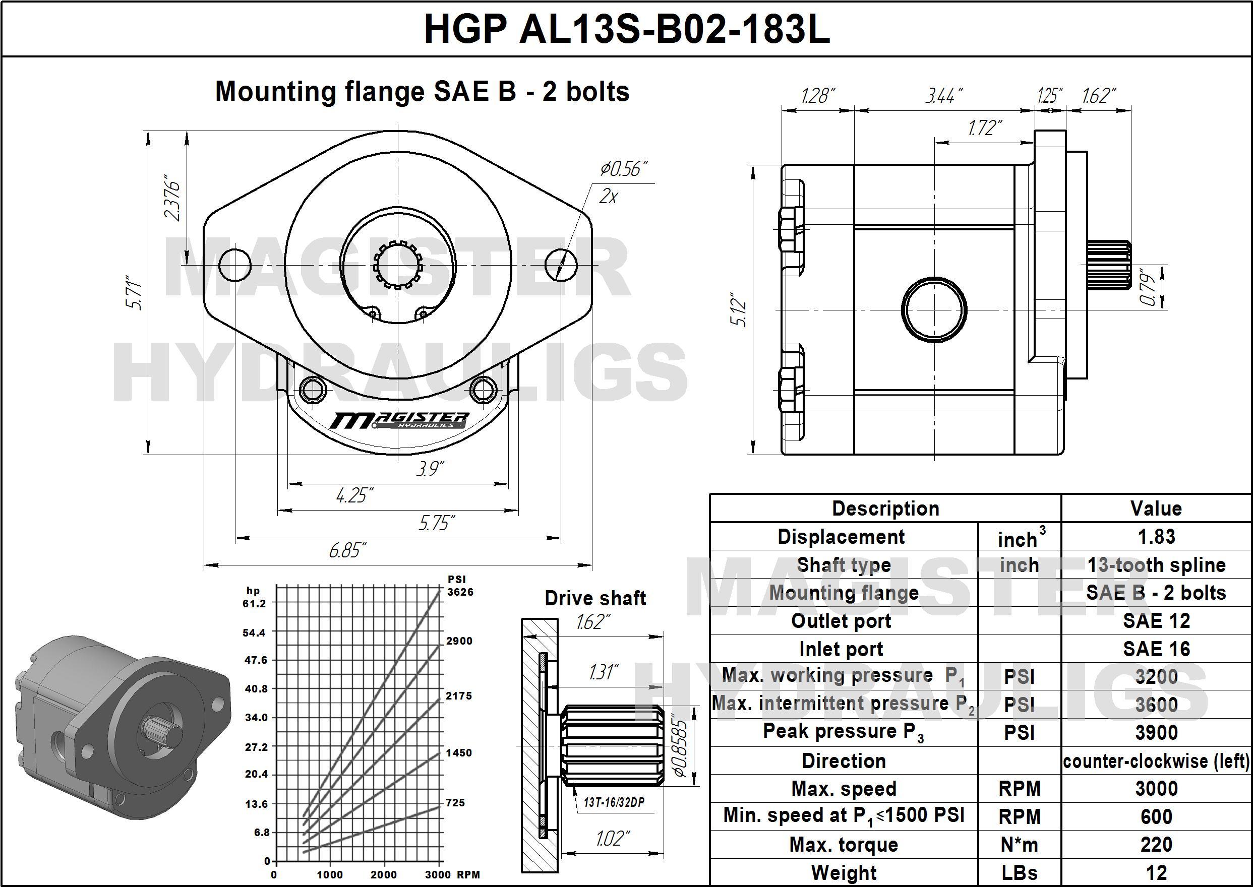 1.83 CID hydraulic gear pump, 13 tooth spline shaft counter-clockwise gear pump | Magister Hydraulics