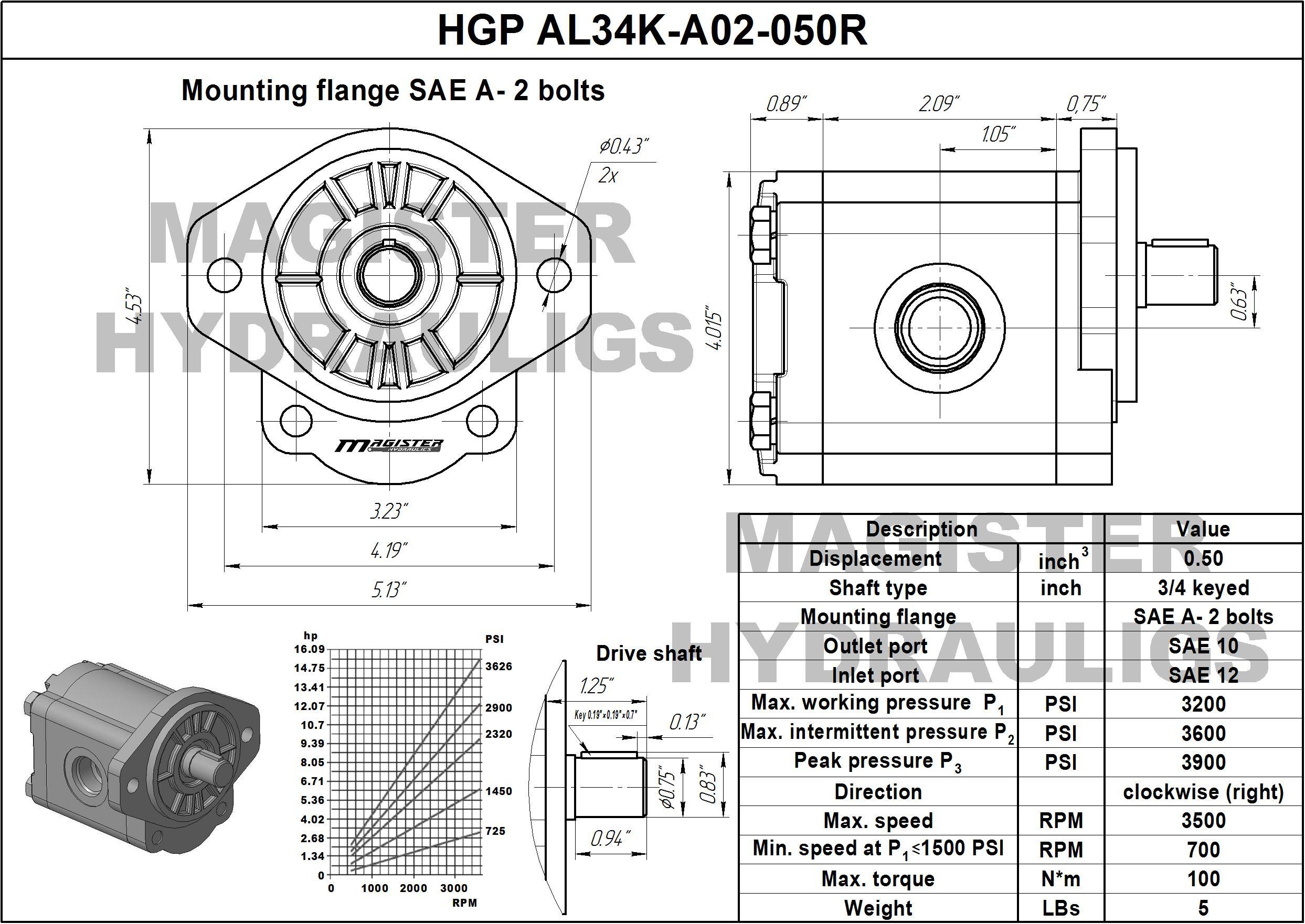 0.50 CID hydraulic gear pump, 3/4 keyed shaft clockwise gear pump | Magister Hydraulics