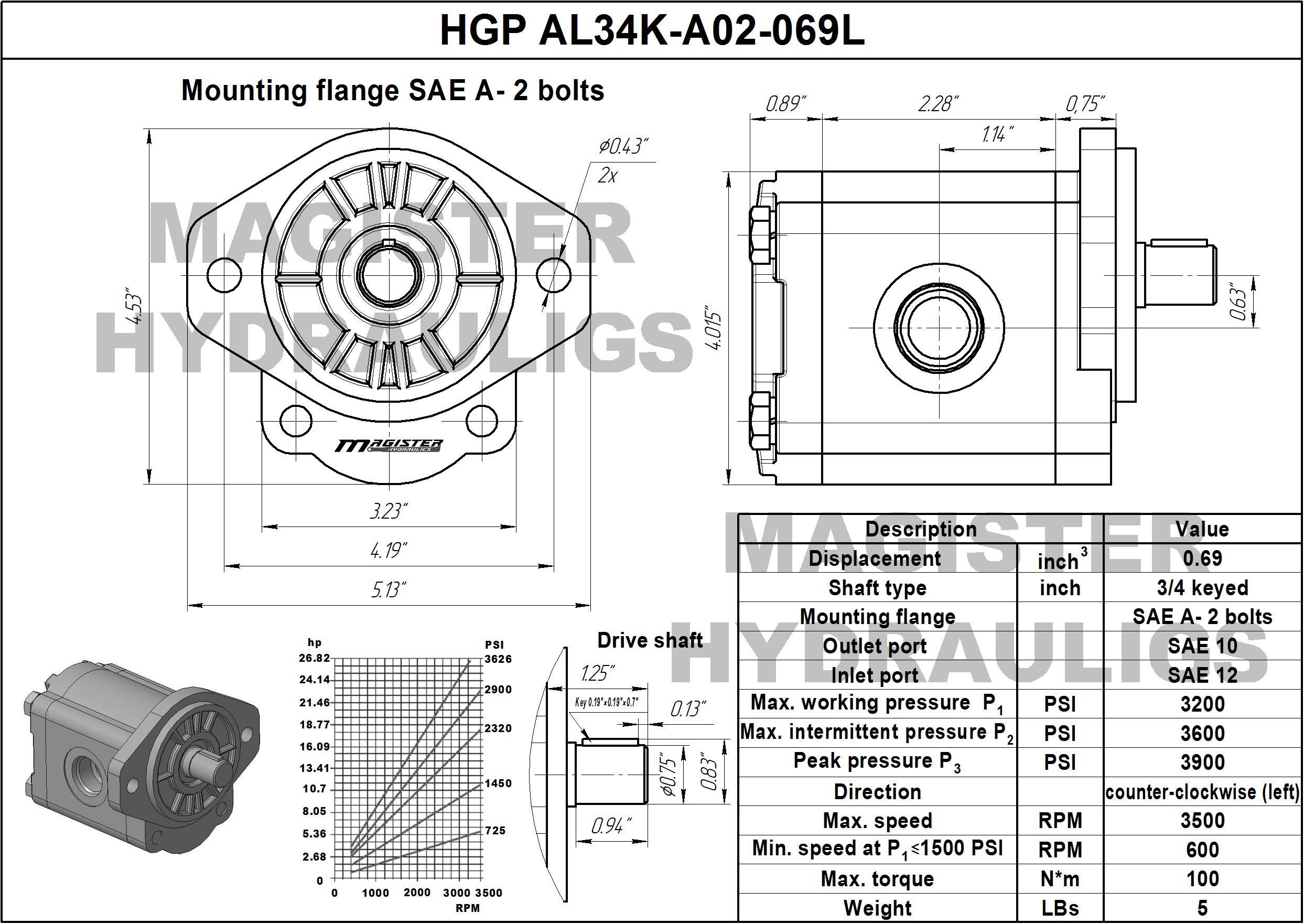 0.69 CID hydraulic gear pump, 3/4 keyed shaft counter-clockwise gear pump   Magister Hydraulics