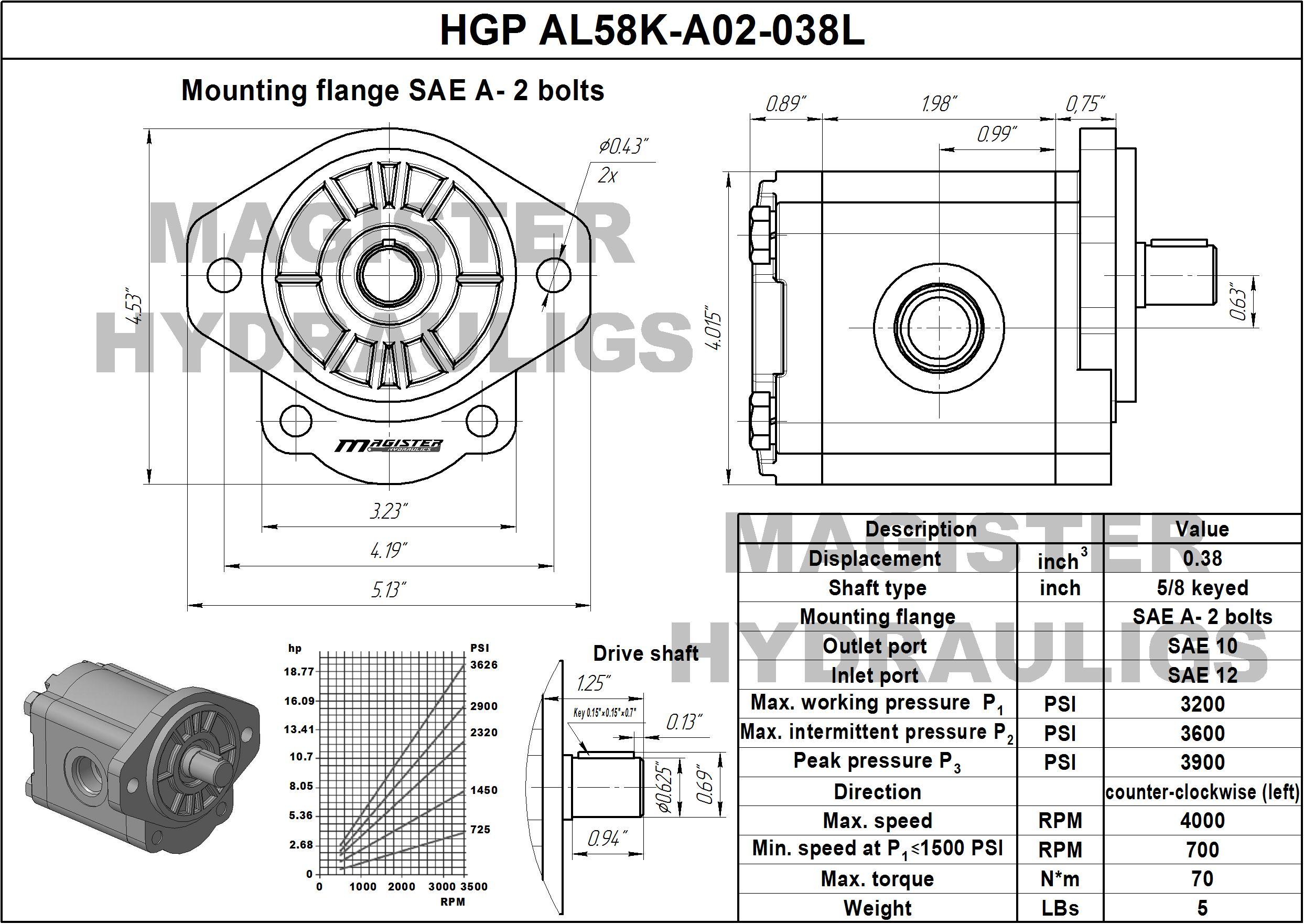 0.38 CID hydraulic gear pump, 5/8 keyed shaft counter-clockwise gear pump   Magister Hydraulics