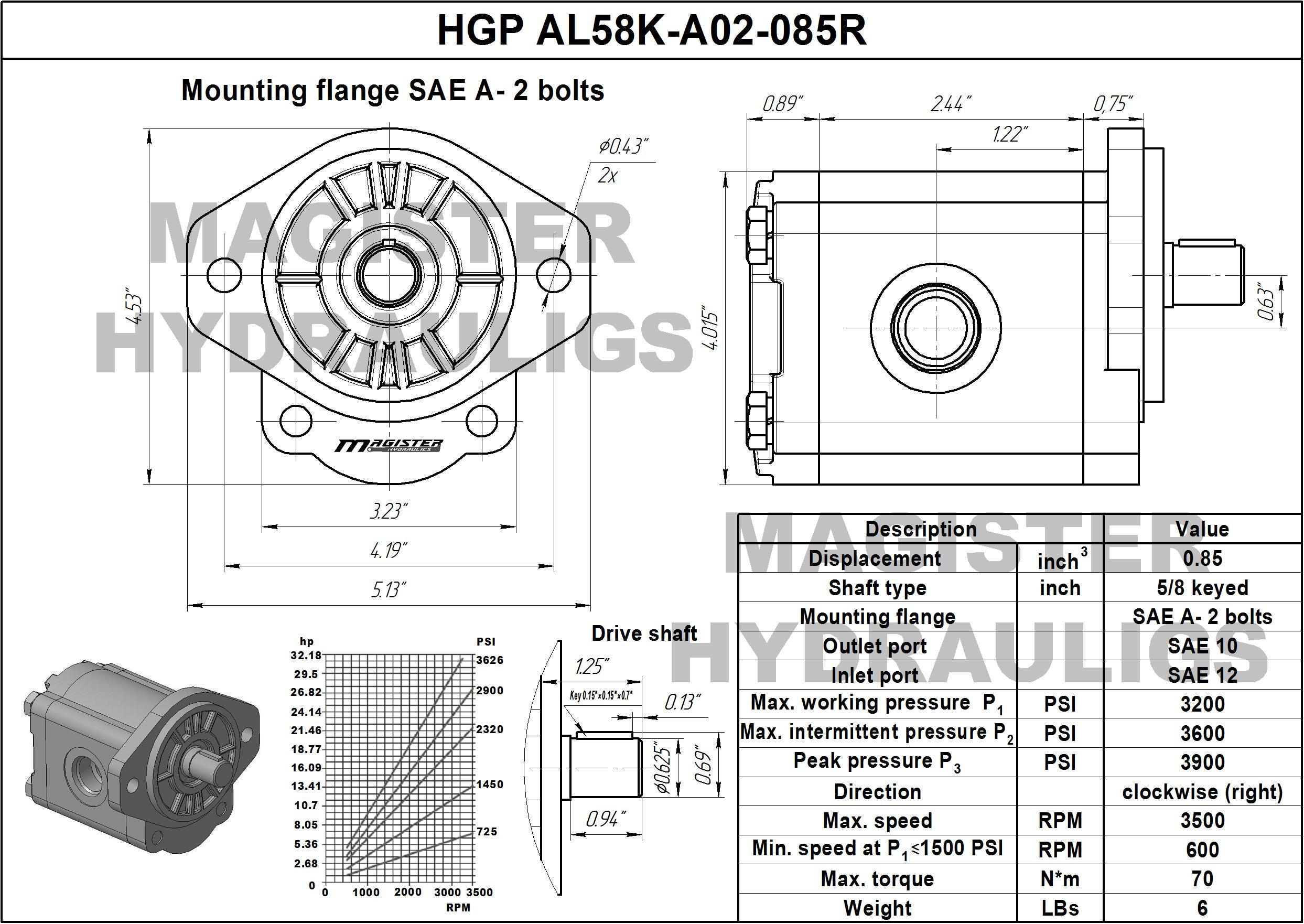 0.85 CID hydraulic gear pump, 5/8 keyed shaft clockwise gear pump | Magister Hydraulics