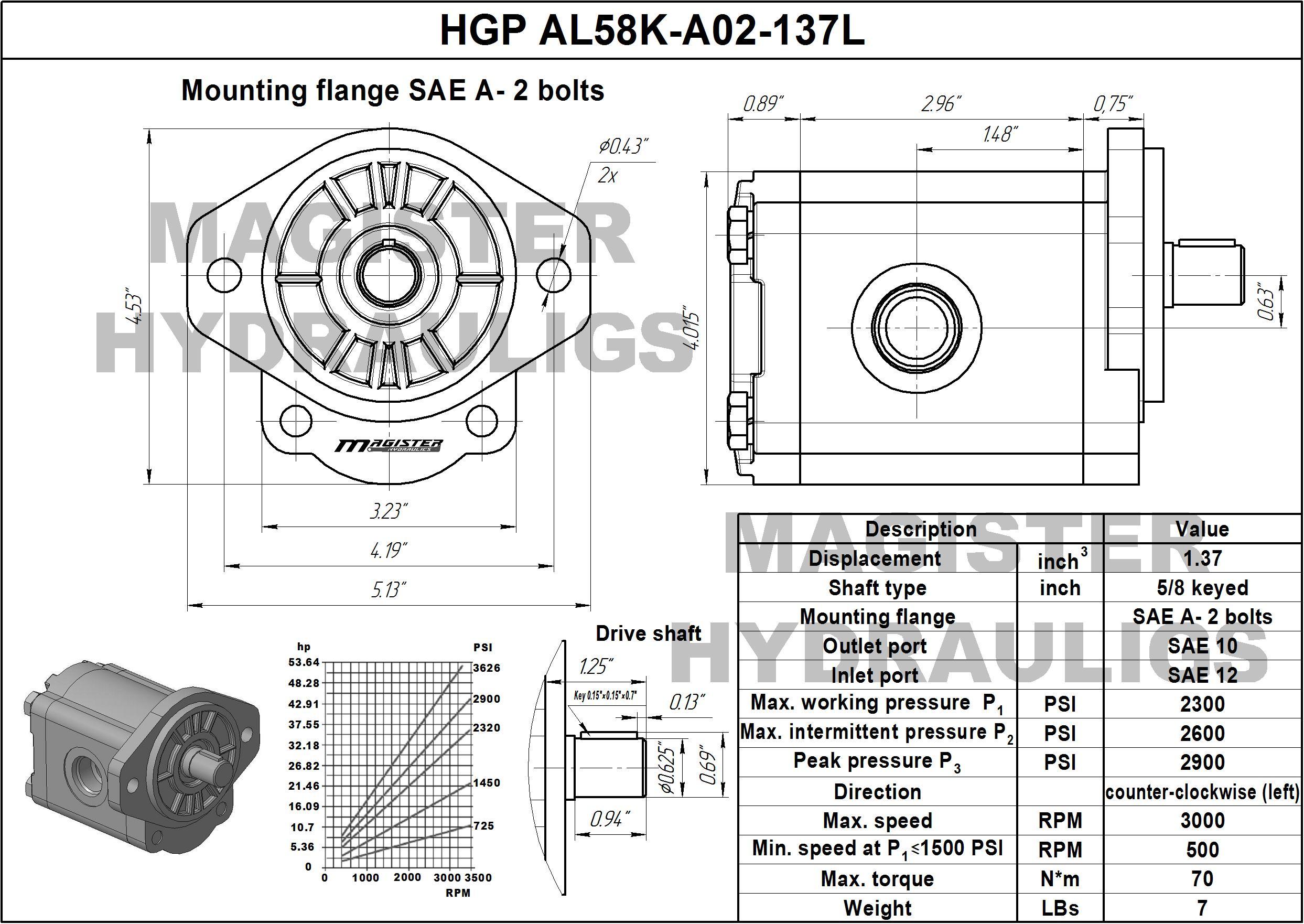 1.37 CID hydraulic gear pump, 5/8 keyed shaft counter-clockwise gear pump | Magister Hydraulics