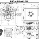 1.70 CID hydraulic gear pump, 5/8 keyed shaft counter-clockwise gear pump   Magister Hydraulics
