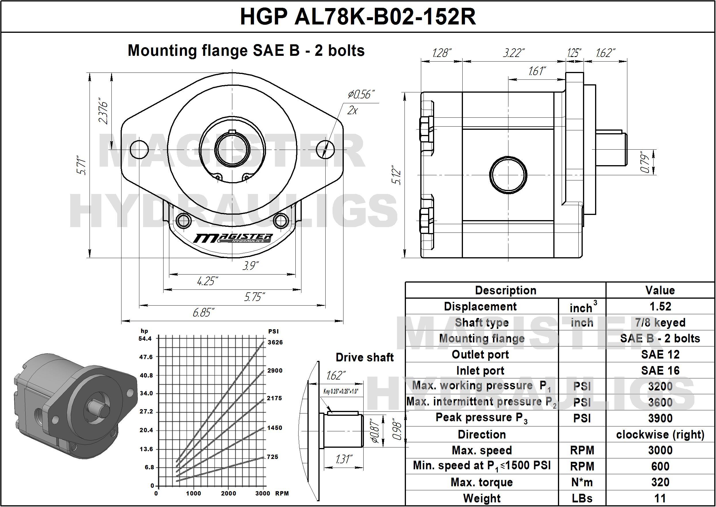 1.52 CID hydraulic gear pump, 7/8 keyed shaft clockwise gear pump | Magister Hydraulics