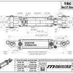 2.5 bore x 12 stroke hydraulic cylinder, tie rod double acting cylinder | Magister Hydraulics