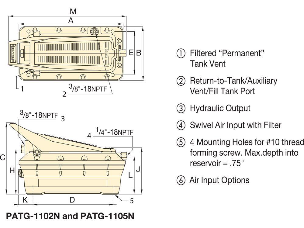 Enerpac PATG1102N   Turbo II Air Hydraulic Pump, Single Speed, 3-Way Treadle, 10,000 PSI   Magister
