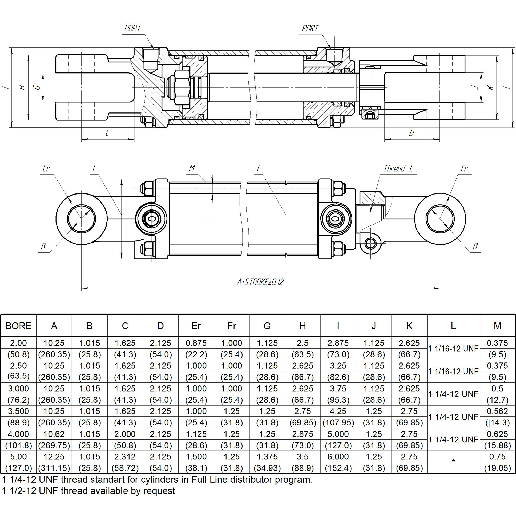 2 bore x 12 stroke CROSS hydraulic cylinder, tie rod double acting cylinder DB series | CROSS MANUFACTURING